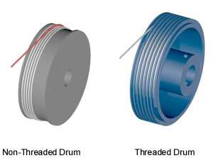 Figure 16 - AccuTrak(tm) threaded drums (right) give superior repeatability as compared to non-threaded drums.