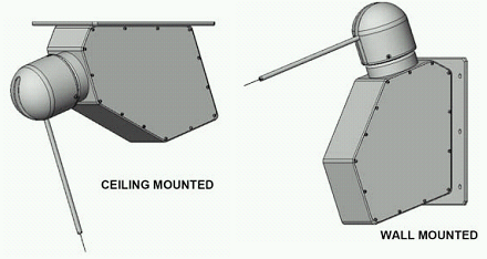 SpaceSensor mounting examples